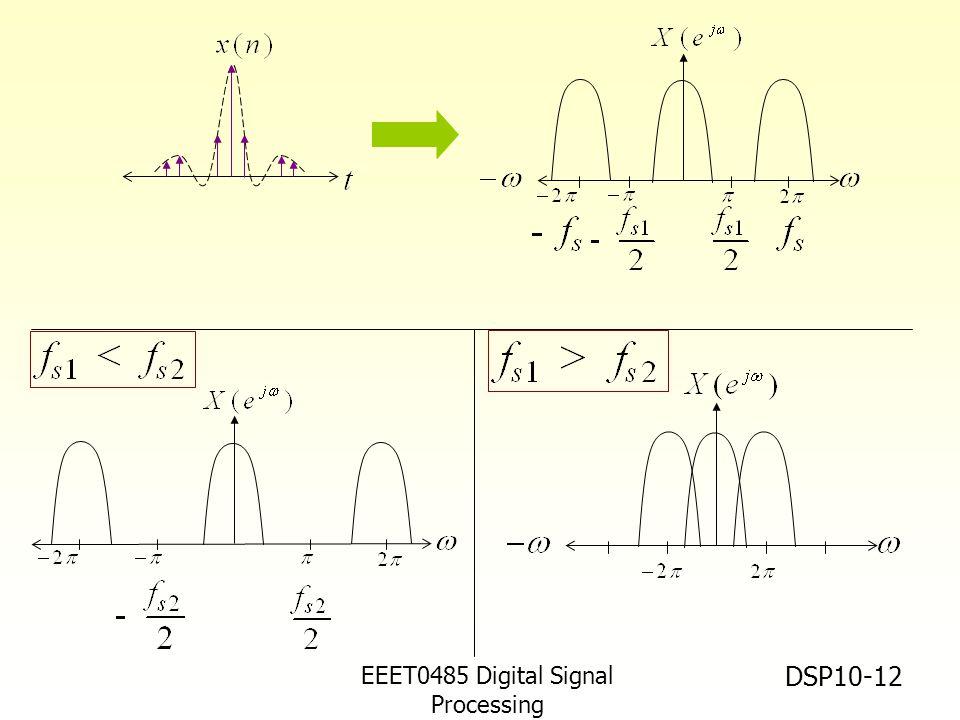 EEET0485 Digital Signal Processing Asst.Prof. Peerapol Yuvapoositanon DSP10-12