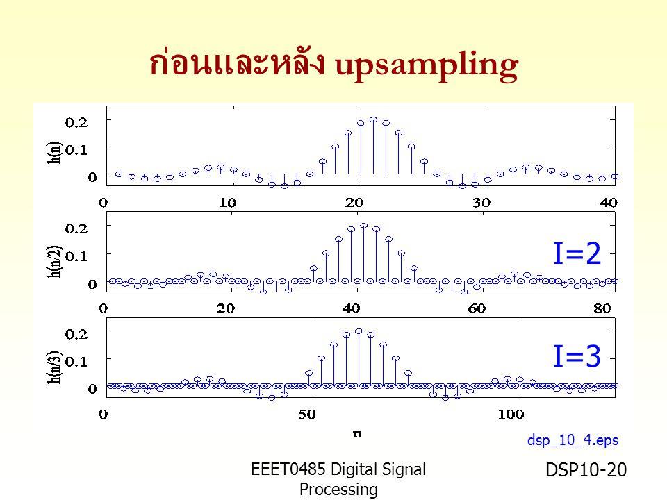 EEET0485 Digital Signal Processing Asst.Prof. Peerapol Yuvapoositanon DSP10-20 ก่อนและหลัง upsampling dsp_10_4.eps I=2 I=3