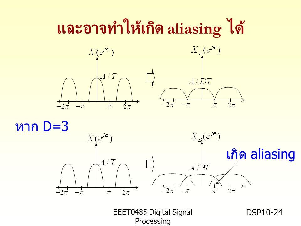 EEET0485 Digital Signal Processing Asst.Prof. Peerapol Yuvapoositanon DSP10-24 และอาจทำให้เกิด aliasing ได้ เกิด aliasing หาก D=3