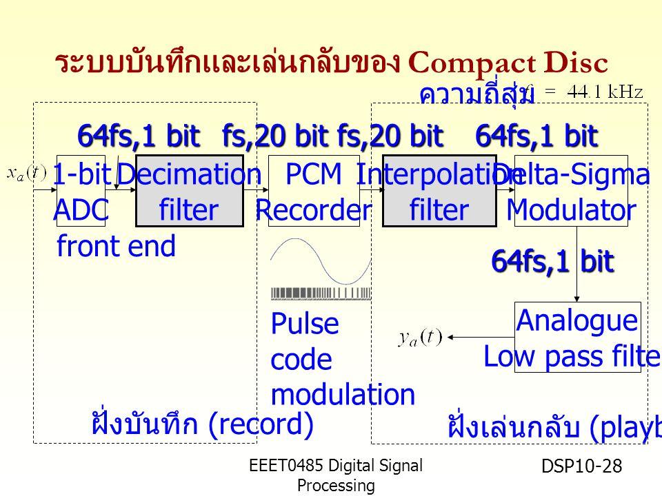 EEET0485 Digital Signal Processing Asst.Prof. Peerapol Yuvapoositanon DSP10-28 ระบบบันทึกและเล่นกลับของ Compact Disc Decimation filter Interpolation f