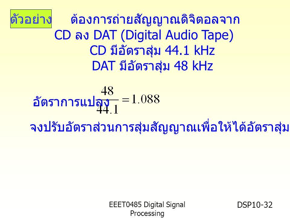 EEET0485 Digital Signal Processing Asst.Prof. Peerapol Yuvapoositanon DSP10-32 ต้องการถ่ายสัญญาณดิจิตอลจาก CD ลง DAT (Digital Audio Tape) CD มีอัตราสุ