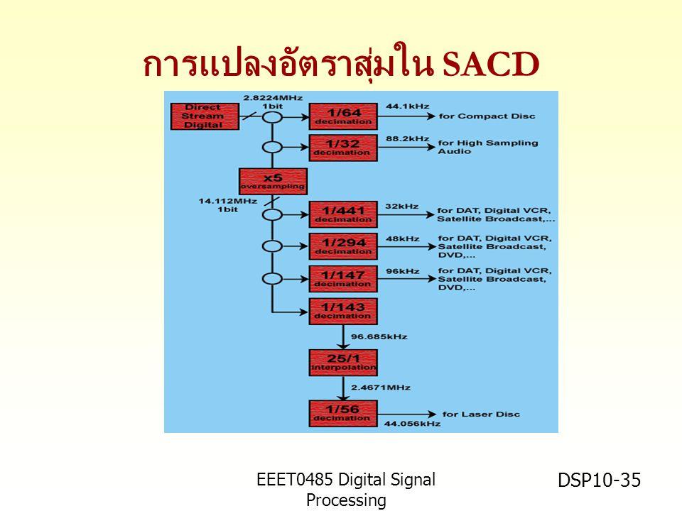 EEET0485 Digital Signal Processing Asst.Prof. Peerapol Yuvapoositanon DSP10-35 การแปลงอัตราสุ่มใน SACD