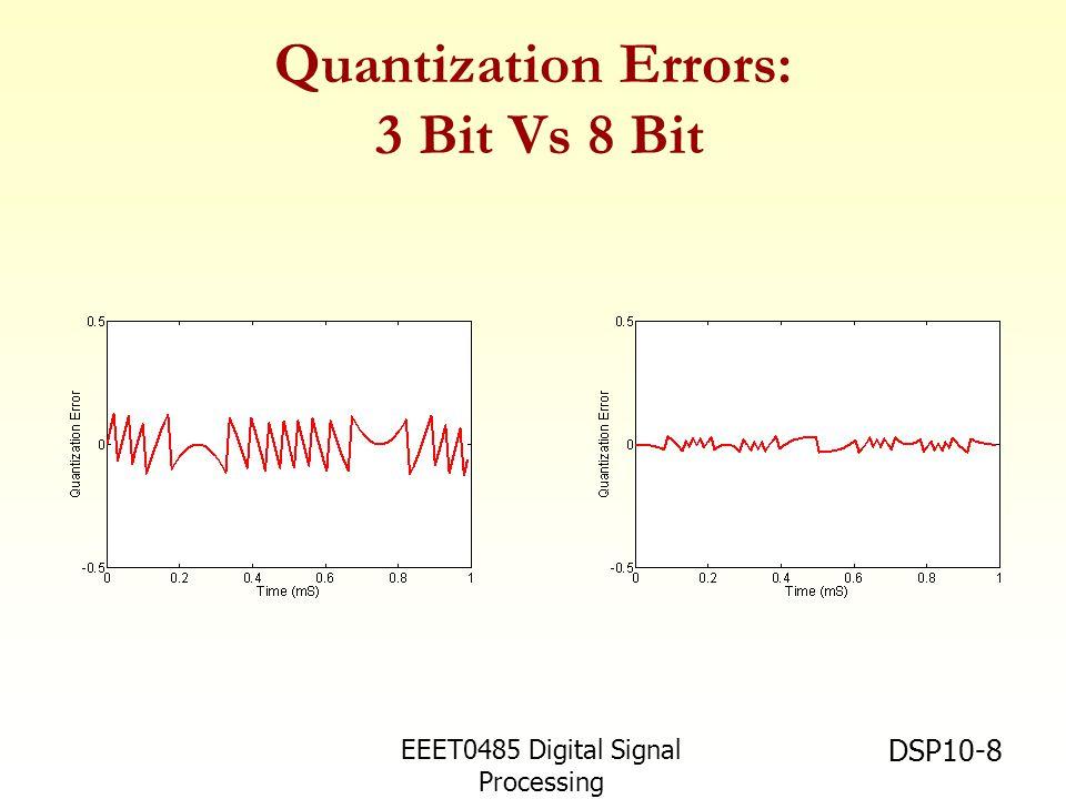 EEET0485 Digital Signal Processing Asst.Prof. Peerapol Yuvapoositanon DSP10-8 Quantization Errors: 3 Bit Vs 8 Bit