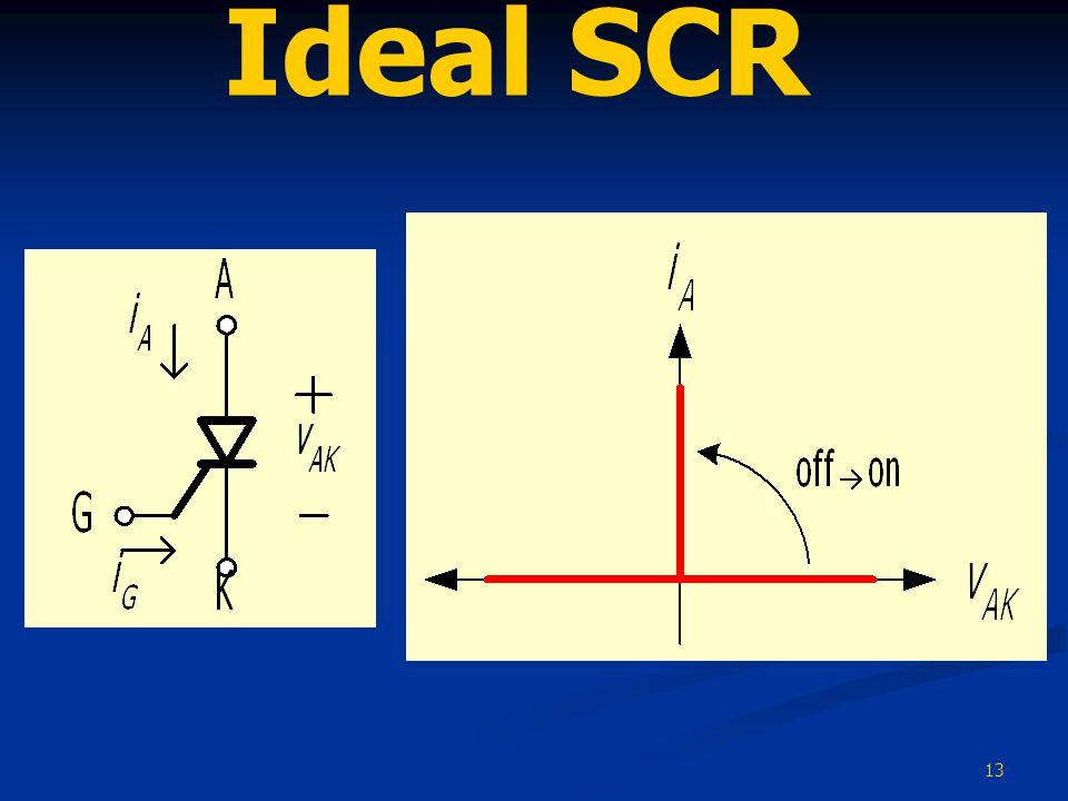 13 Ideal SCR