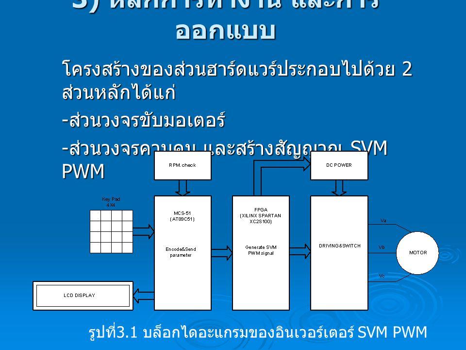 3) หลักการทำงาน และการ ออกแบบ โครงสร้างของส่วนฮาร์ดแวร์ประกอบไปด้วย 2 ส่วนหลักได้แก่ - ส่วนวงจรขับมอเตอร์ - ส่วนวงจรควบคุม และสร้างสัญญาณ SVM PWM รูปท