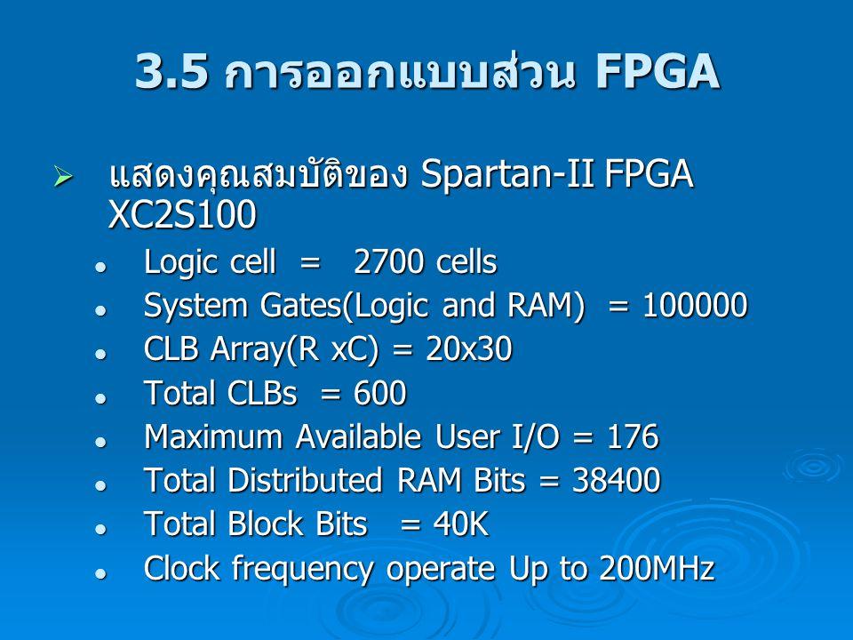 3.5 การออกแบบส่วน FPGA  แสดงคุณสมบัติของ Spartan-II FPGA XC2S100  Logic cell = 2700 cells  System Gates(Logic and RAM) = 100000  CLB Array(R xC) =