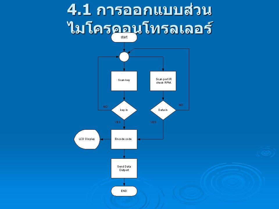 4.1 การออกแบบส่วน ไมโครคอนโทรลเลอร์