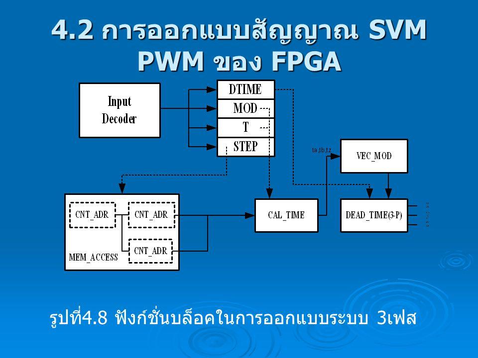 4.2 การออกแบบสัญญาณ SVM PWM ของ FPGA รูปที่ 4.8 ฟังก์ชั่นบล็อคในการออกแบบระบบ 3 เฟส