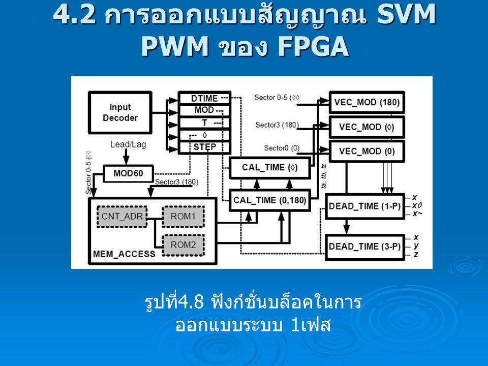 4.2 การออกแบบสัญญาณ SVM PWM ของ FPGA รูปที่ 4.8 ฟังก์ชั่นบล็อคในการ ออกแบบระบบ 1 เฟส