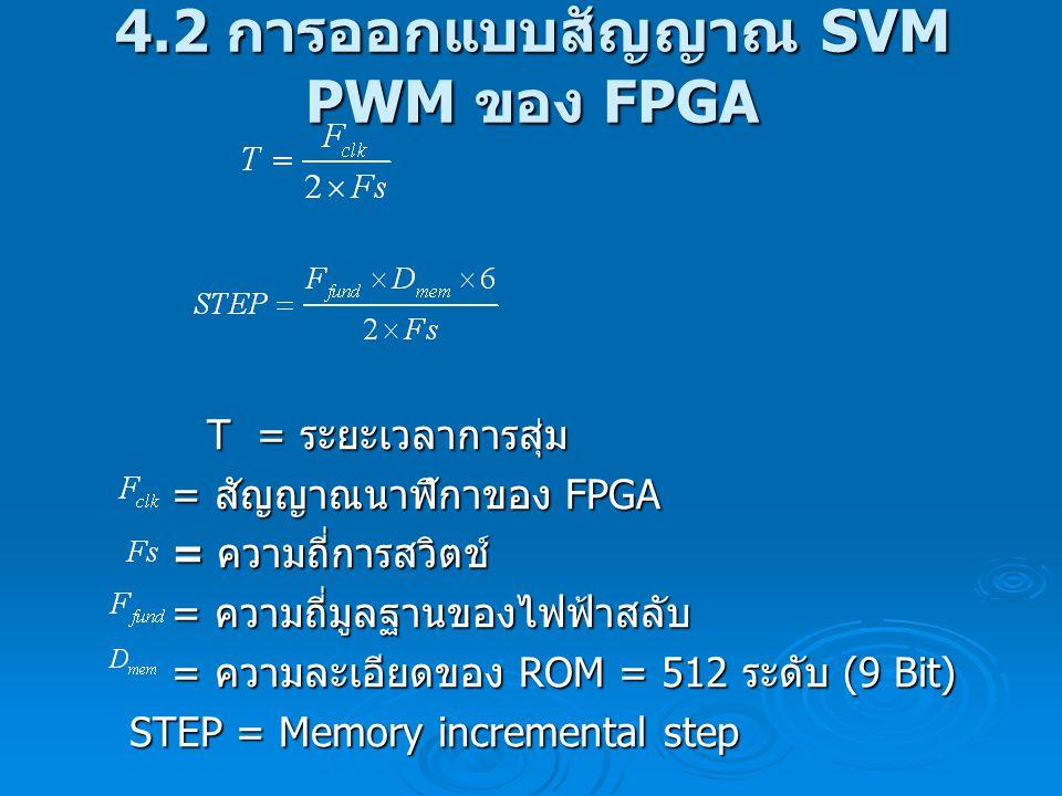 4.2 การออกแบบสัญญาณ SVM PWM ของ FPGA T = ระยะเวลาการสุ่ม T = ระยะเวลาการสุ่ม = สัญญาณนาฬิกาของ FPGA = ความถี่การสวิตช์ = ความถี่มูลฐานของไฟฟ้าสลับ = ค
