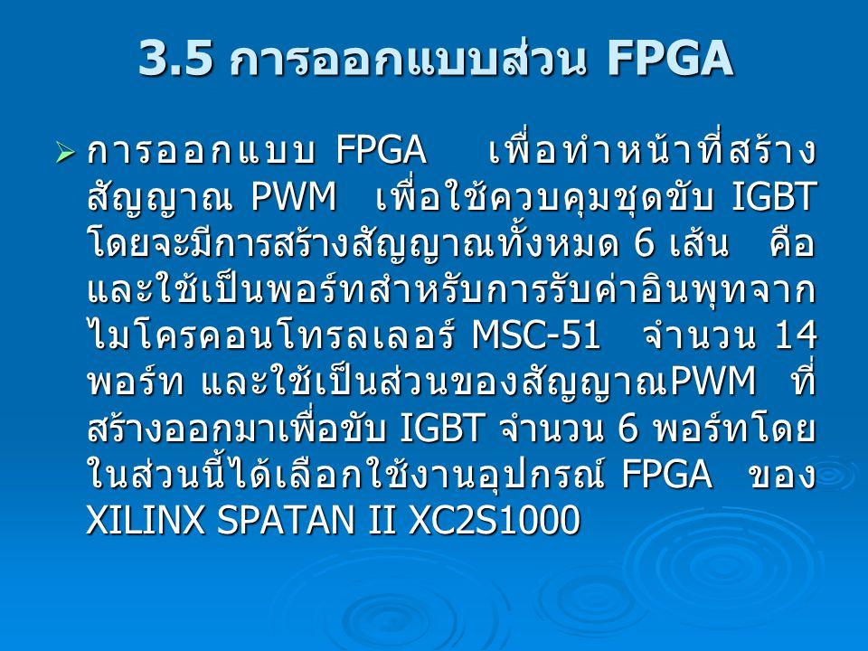 3.5 การออกแบบส่วน FPGA  แสดงคุณสมบัติของ Spartan-II FPGA XC2S100  Logic cell = 2700 cells  System Gates(Logic and RAM) = 100000  CLB Array(R xC) = 20x30  Total CLBs = 600  Maximum Available User I/O = 176  Total Distributed RAM Bits = 38400  Total Block Bits = 40K  Clock frequency operate Up to 200MHz