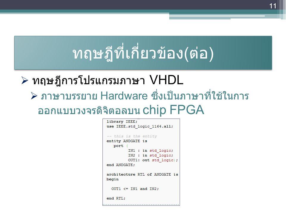 ทฤษฎีที่เกี่ยวข้อง ( ต่อ )  ทฤษฎีการโปรแกรมภาษา VHDL  ภาษาบรรยาย Hardware ซึ่งเป็นภาษาที่ใช้ในการ ออกแบบวงจรดิจิตอลบน chip FPGA 11