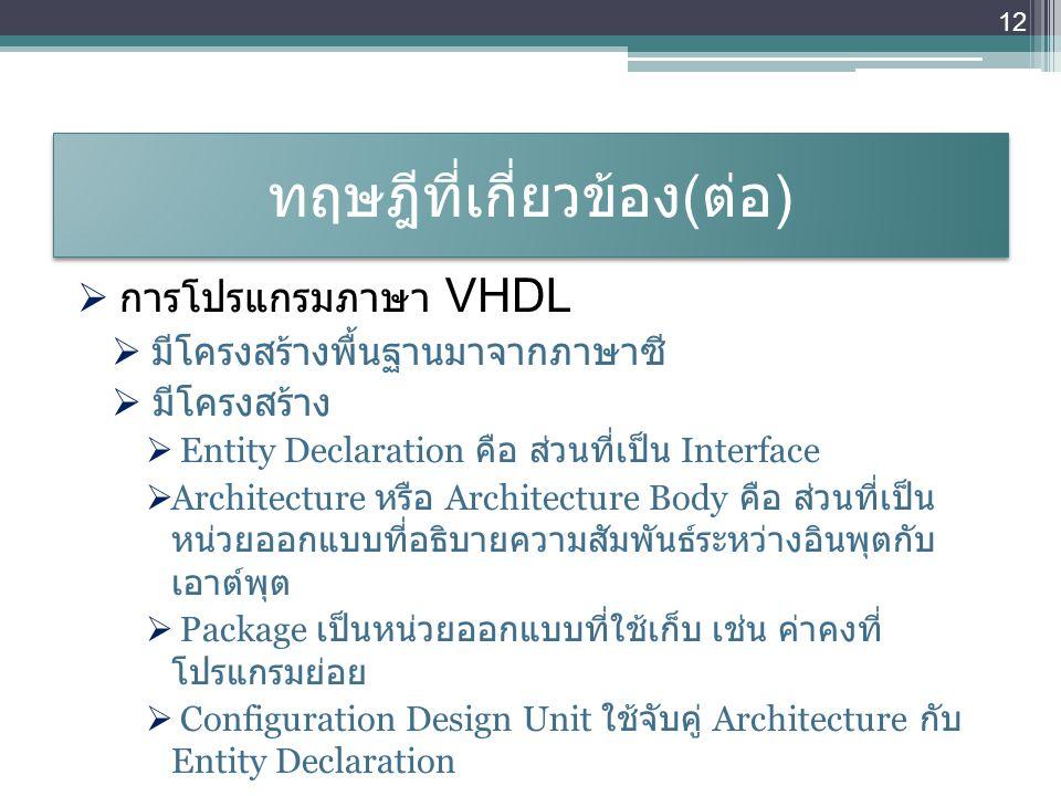 ทฤษฎีที่เกี่ยวข้อง ( ต่อ )  การโปรแกรมภาษา VHDL  มีโครงสร้างพื้นฐานมาจากภาษาซี  มีโครงสร้าง  Entity Declaration คือ ส่วนที่เป็น Interface  Archit
