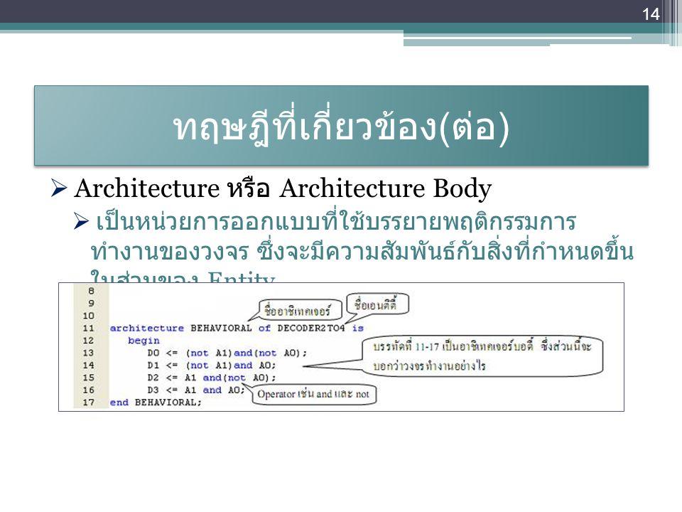 ทฤษฎีที่เกี่ยวข้อง ( ต่อ )  Architecture หรือ Architecture Body  เป็นหน่วยการออกแบบที่ใช้บรรยายพฤติกรรมการ ทำงานของวงจร ซึ่งจะมีความสัมพันธ์กับสิ่งท