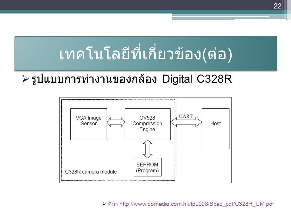 เทคโนโลยีที่เกี่ยวข้อง ( ต่อ ) 22  รูปแบบการทำงานของกล้อง Digital C328R  ที่มา http://www.comedia.com.hk/fp2008/Spec_pdf/C328R_UM.pdf