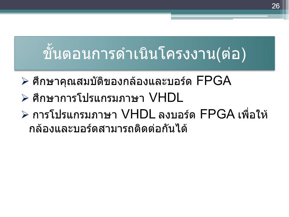 ขั้นตอนการดำเนินโครงงาน ( ต่อ )  ศึกษาคุณสมบัติของกล้องและบอร์ด FPGA  ศึกษาการโปรแกรมภาษา VHDL  การโปรแกรมภาษา VHDL ลงบอร์ด FPGA เพื่อให้ กล้องและบ