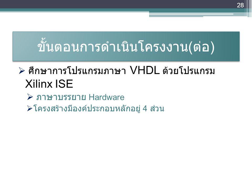 ขั้นตอนการดำเนินโครงงาน ( ต่อ )  ศึกษาการโปรแกรมภาษา VHDL ด้วยโปรแกรม Xilinx ISE  ภาษาบรรยาย Hardware  โครงสร้างมีองค์ประกอบหลักอยู่ 4 ส่วน 28