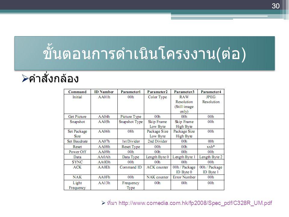 ขั้นตอนการดำเนินโครงงาน ( ต่อ )  คำสั่งกล้อง  ที่มา http://www.comedia.com.hk/fp2008/Spec_pdf/C328R_UM.pdf 30