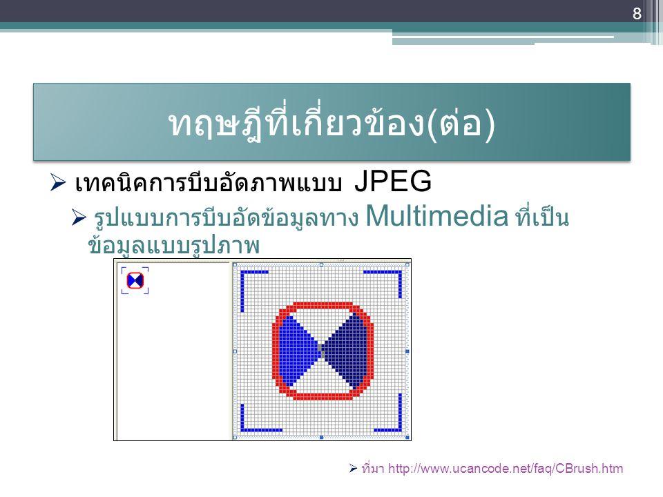 ทฤษฎีที่เกี่ยวข้อง ( ต่อ )  เทคนิคการบีบอัดภาพแบบ JPEG  รูปแบบการบีบอัดข้อมูลทาง Multimedia ที่เป็น ข้อมูลแบบรูปภาพ  ที่มา http://www.ucancode.net/