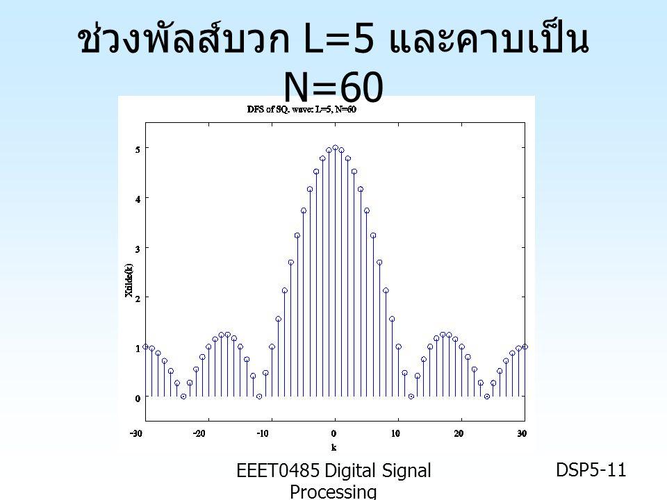 EEET0485 Digital Signal Processing DSP5-11 ช่วงพัลส์บวก L=5 และคาบเป็น N=60