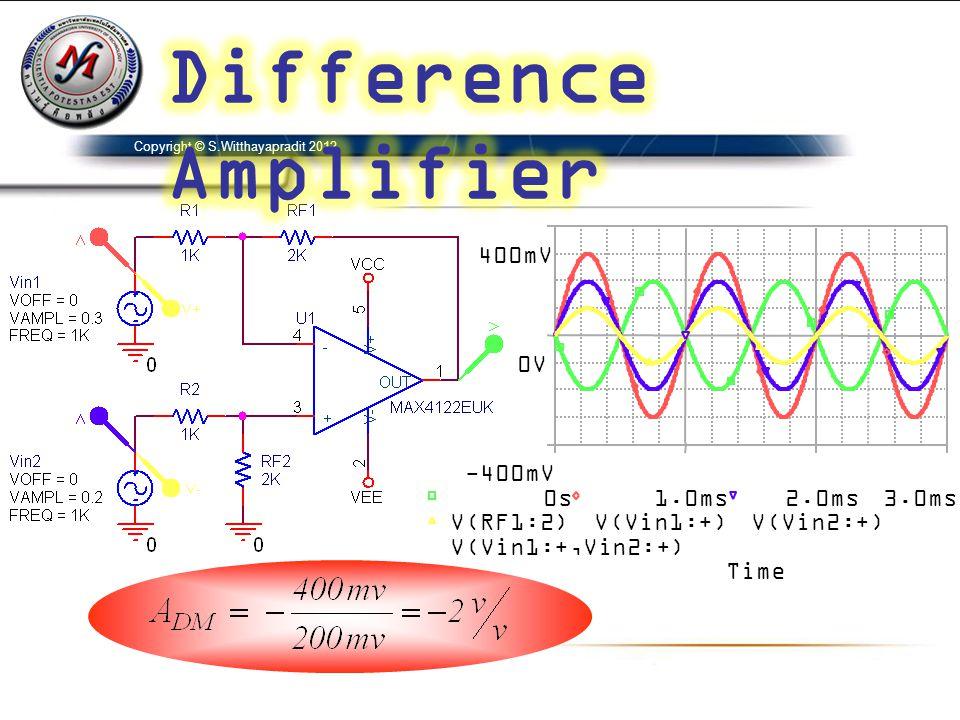 Time 0s1.0ms2.0ms3.0ms V(RF1:2)V(Vin1:+)V(Vin2:+) V(Vin1:+,Vin2:+) -400mV 0V 400mV
