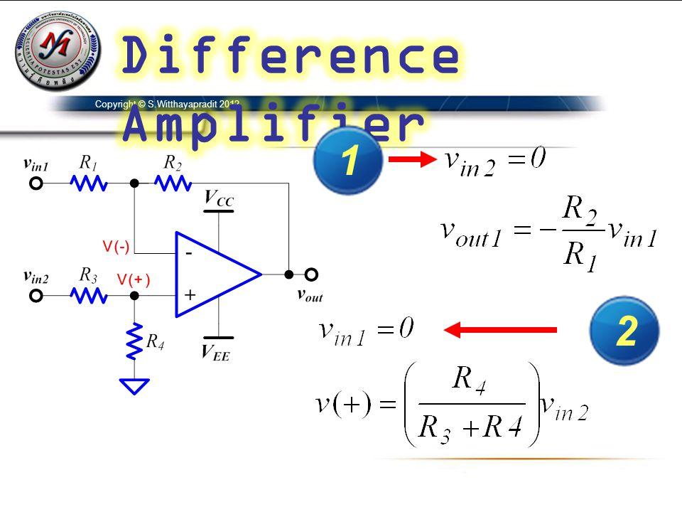 Voltage gain Input Resistance