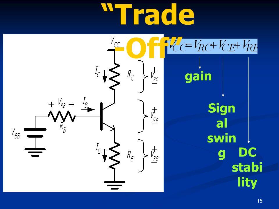 15 gain Sign al swin g DC stabi lity Trade -Off