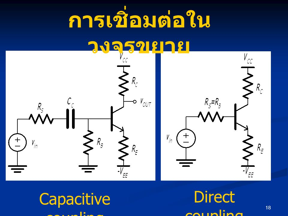 18 Capacitive coupling Direct coupling การเชิ่อมต่อใน วงจรขยาย