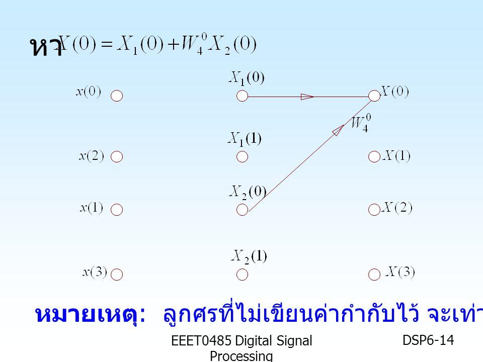 """EEET0485 Digital Signal Processing DSP6-14 หา หมายเหตุ : ลูกศรที่ไม่เขียนค่ากำกับไว้ จะเท่ากับการคูณด้วย """"1"""""""