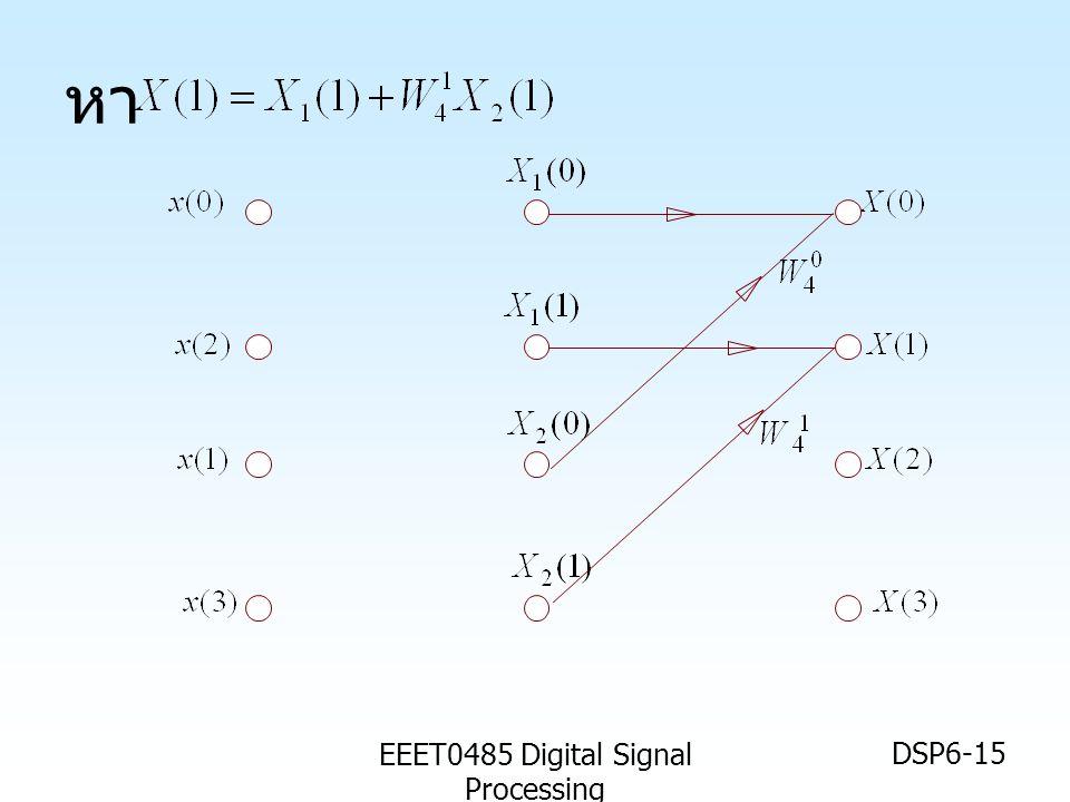 EEET0485 Digital Signal Processing DSP6-15 หา
