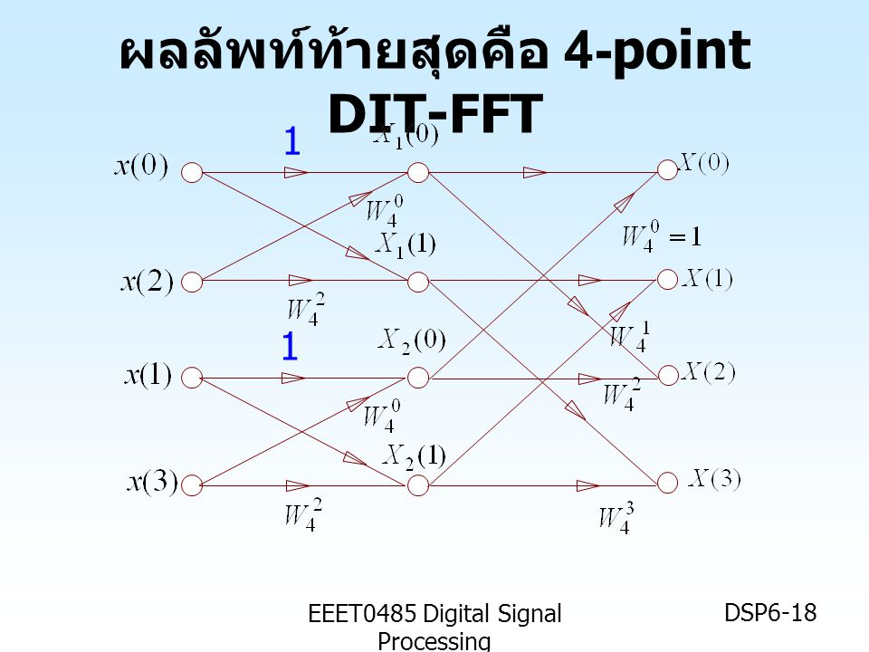 EEET0485 Digital Signal Processing DSP6-18 ผลลัพท์ท้ายสุดคือ 4-point DIT-FFT 1 1