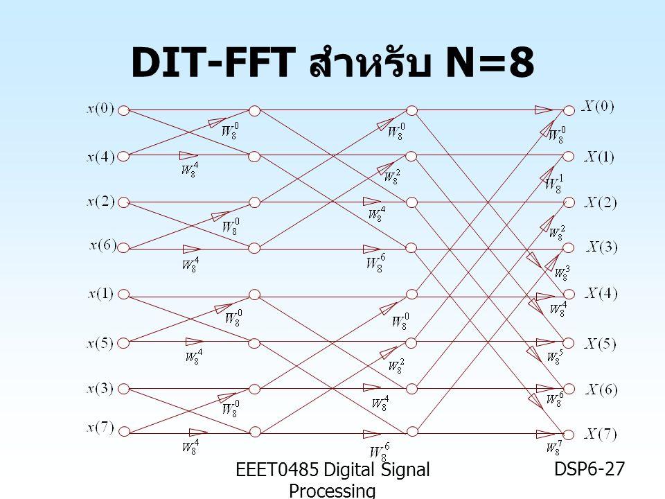 EEET0485 Digital Signal Processing DSP6-27 DIT-FFT สำหรับ N=8
