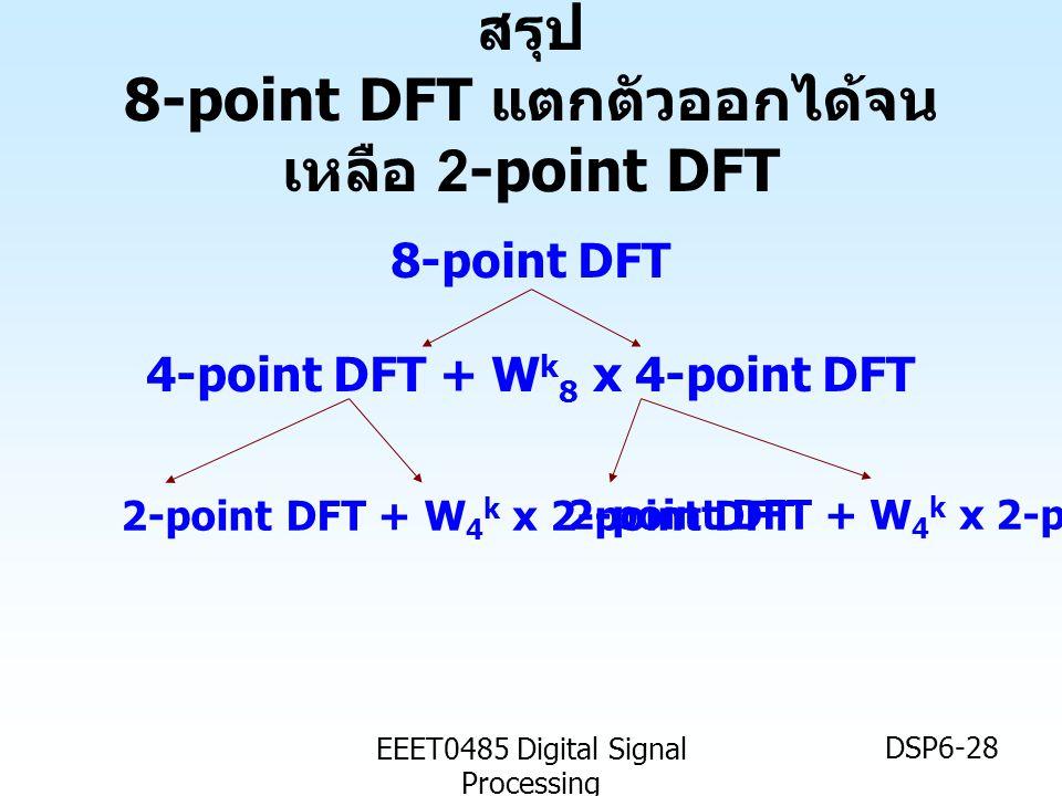 EEET0485 Digital Signal Processing DSP6-28 สรุป 8-point DFT แตกตัวออกได้จน เหลือ 2-point DFT 8-point DFT 4-point DFT + W k 8 x 4-point DFT 2-point DFT