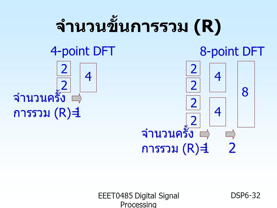 EEET0485 Digital Signal Processing DSP6-32 4 2 2 4-point DFT จำนวนครั้ง การรวม (R)= 1 8 4 4 2 2 2 2 8-point DFT จำนวนครั้ง การรวม (R)= 12 จำนวนขั้นการ