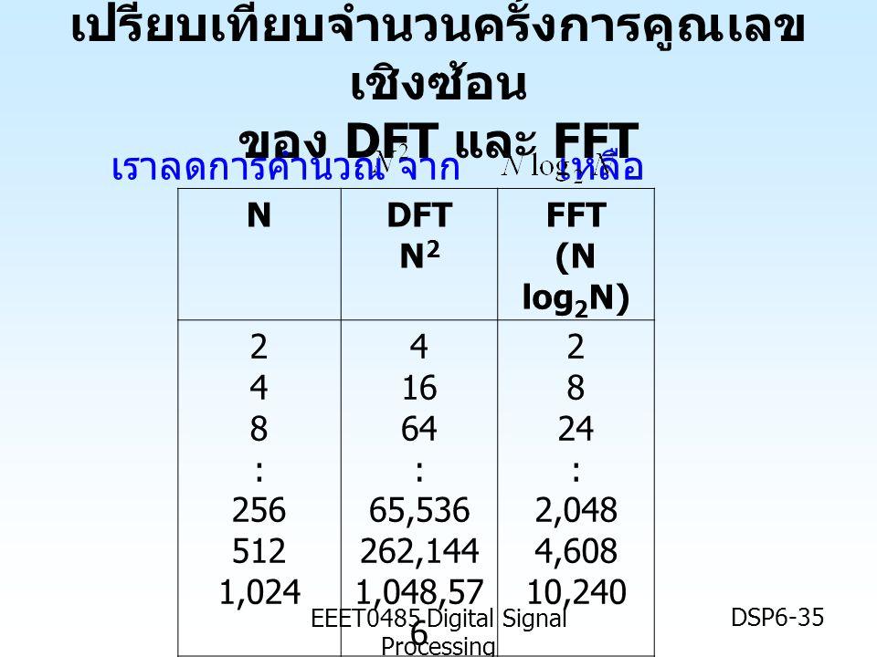 EEET0485 Digital Signal Processing DSP6-35 เปรียบเทียบจำนวนครั้งการคูณเลข เชิงซ้อน ของ DFT และ FFT เราลดการคำนวณ จาก เหลือ NDFT N 2 FFT (N log 2 N) 2