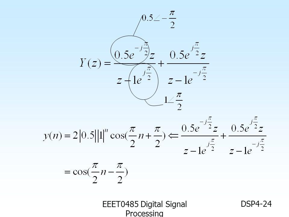 EEET0485 Digital Signal Processing DSP4-24