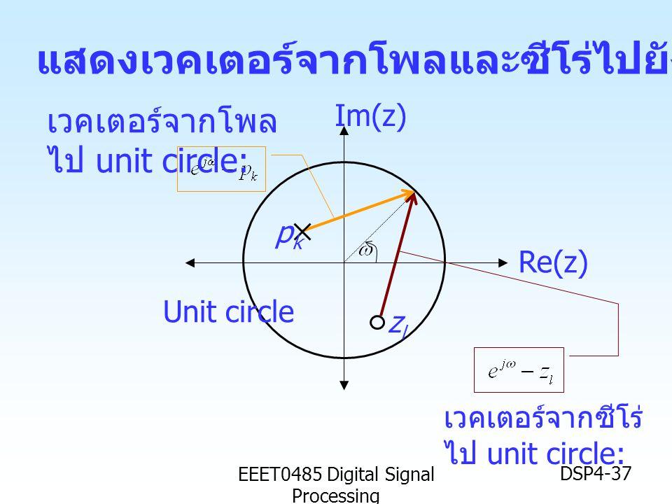 EEET0485 Digital Signal Processing DSP4-37 แสดงเวคเตอร์จากโพลและซีโร่ไปยัง unit circle เวคเตอร์จากซีโร่ ไป unit circle: Re(z) Im(z) Unit circle pkpk z