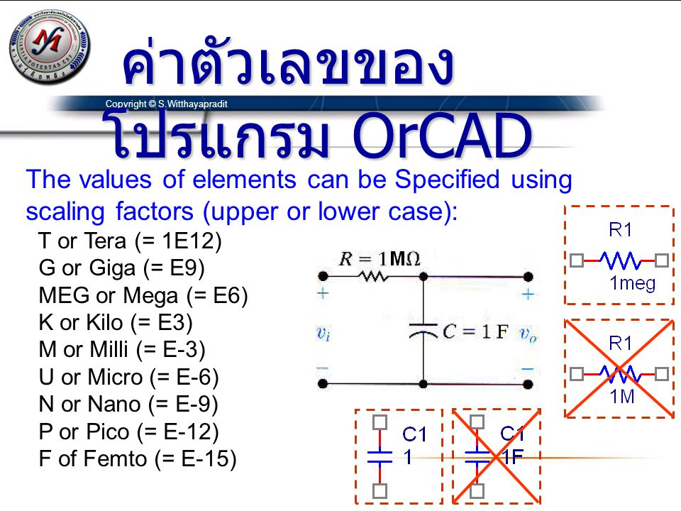 Copyright © S.Witthayapradit ค่าตัวเลขของ โปรแกรม OrCAD ค่าตัวเลขของ โปรแกรม OrCAD The values of elements can be Specified using scaling factors (uppe