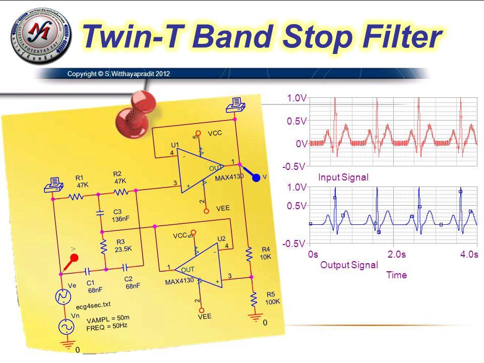 Time 0s2.0s4.0s Output Signal -0.5V 0.5V 1.0V Input Signal -0.5V 0V 0.5V 1.0V VCC C2 68nF 0 C1 68nF R5 100K VEE Vn FREQ = 50Hz VAMPL = 50m R4 10K 0 U1