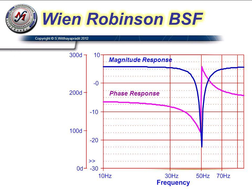 Magnitude Response Phase Response Copyright © S.Witthayapradit 2012