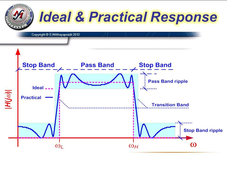 Frequency 1.0Hz10Hz100Hz1.0KHz10KHz100KHz -40 -20 0 Low Pass Filter High Pass Filter Band Pass Filter Frequency 100Hz10KHz10Hz100KHz -40 -20 0 Wide Band Narrow Band 1.0kHz