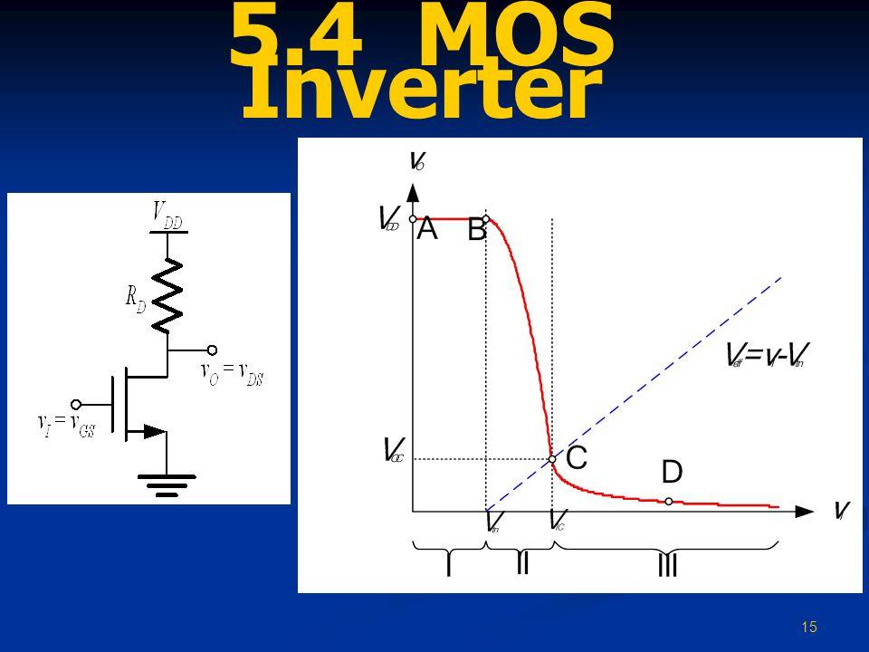 15 5.4 MOS Inverter