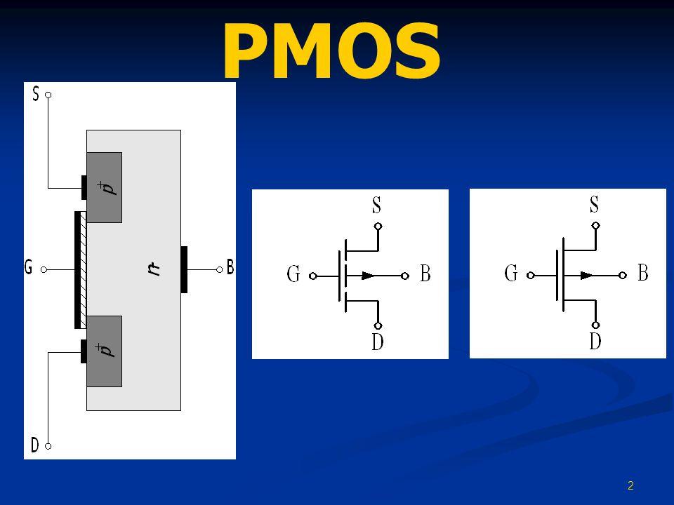3 Discrete MOSFET สำหรับ discrete MOSFET ผู้ผลิตจะทำ การเชื่อมต่อขา S และขา B เข้าด้วยกัน ( ดังนั้น discrete MOSFET จะไม่มี body effect) ทำให้เราสามารถใช้ สัญญลักษณ์แบบ 3 ขาได้ ทั้งนี้จะเห็นได้ว่าขา D และ S ของ discrete MOSFET จะไม่สามารถใช้สลับกันได้ NMOSPMOS