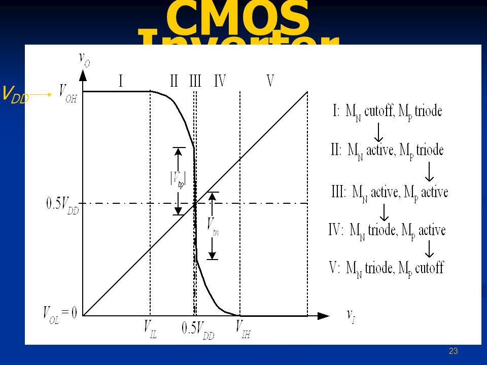 23 CMOS Inverter V DD