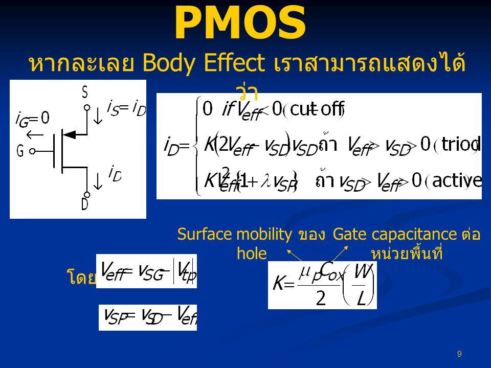 10 ตัวอย่างการวิเคราะห์วงจร MOSFET ตัวอย่างที่ 1 กำหนดให้ NMOS มี K = 0.4 mA/V 2 และ V t =2 V จง เลือกค่าตัวต้านทานในวงจรเพื่อให้ NMOS อยู่ในสภาวะ active I D = 0.4 mA และ V DS = 4 V และ เนื่องจาก V G = 0 ดังนั้น และ แบบฝึกหัด 1 จงหาว่า R D ต้องมีค่ามากกว่าเท่าไหร่จึงจะทำ ให้ NMOS อยู่ในสภาวะ triode