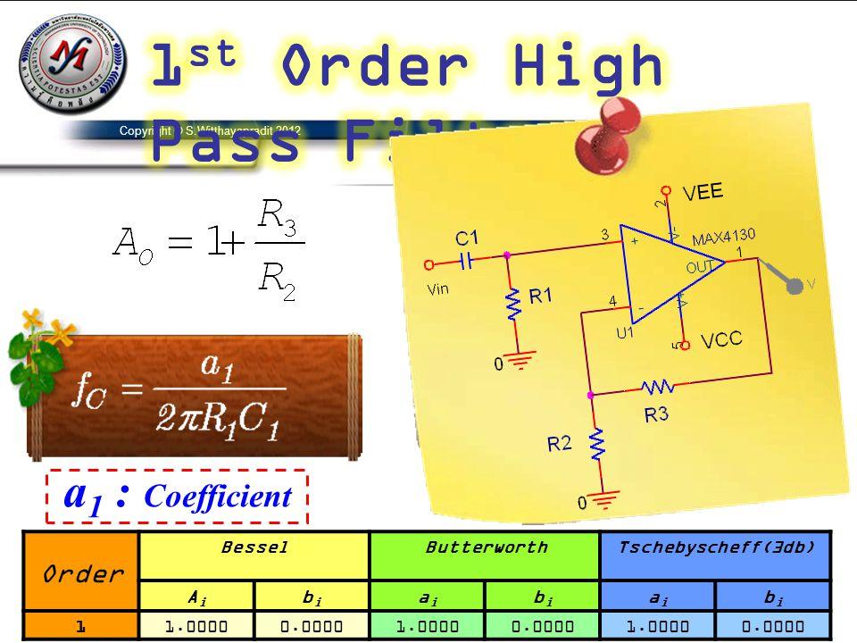 Copyright © S.Witthayapradit 2012 a 1 : Coefficient Order BesselButterworthTschebyscheff(3db) AiAi bibi aiai bibi aiai bibi 11.00000.00001.00000.00001