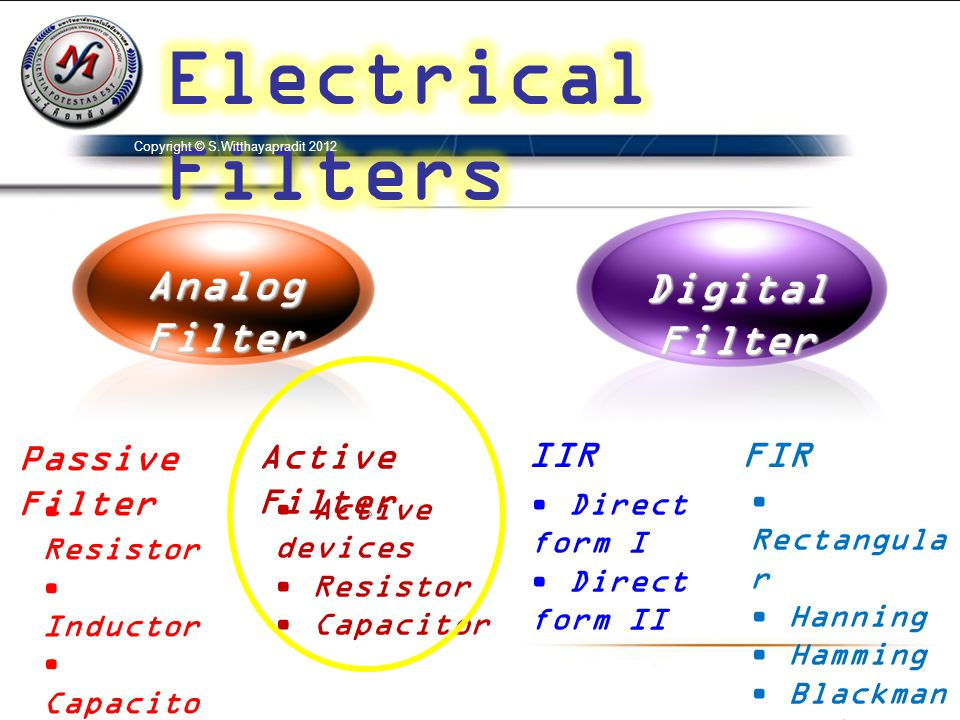 Analog Filter Digital Filter Passive Filter Active Filter • Resistor • Inductor • Capacito r • Active devices • Resistor • Capacitor IIRFIR • Direct f