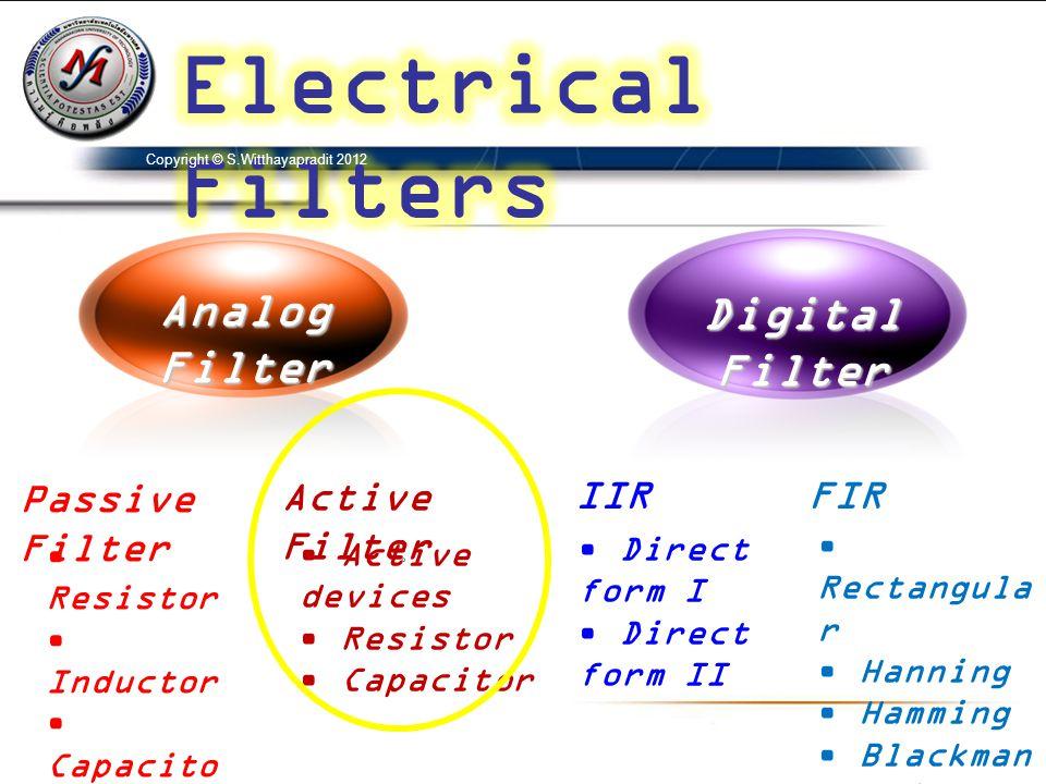 Copyright © S.Witthayapradit 2012 y=load( emg.txt ); subplot(211) plot(y) xlabel( Sample number ) ylabel( EMG signal ) Remove any DC offset of the signal subplot(212) y2=detrend(y) xlabel( Sample number ) ylabel( EMG signal ) 0200040006000 -1000 0 1000 2000 3000 Sample number 0200040006000 -2000 -1000 0 1000 2000 Sample number