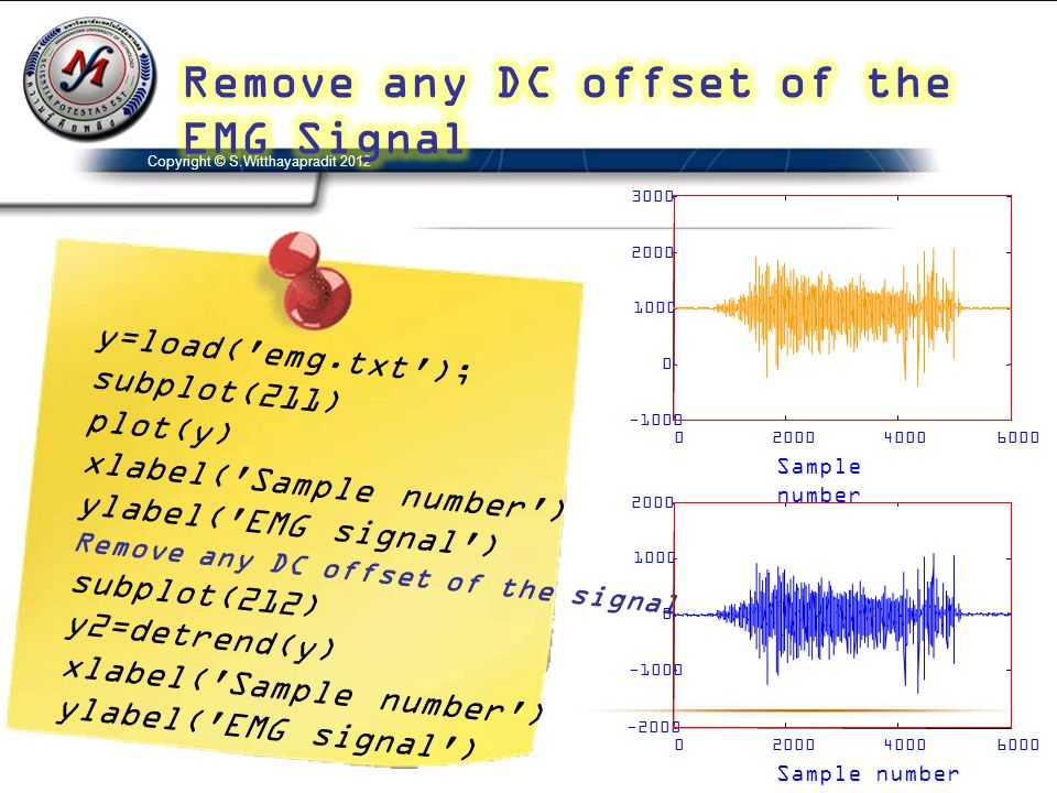 Copyright © S.Witthayapradit 2012 y=load('emg.txt'); subplot(211) plot(y) xlabel('Sample number') ylabel('EMG signal') Remove any DC offset of the sig