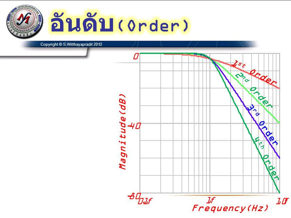 Copyright © S.Witthayapradit 2012 มีช่วงแถบเปลี่ยนกว้าง (Transition band) แต่มีมุม เฟสเชิงเส้นแถบเปลี่ยน ให้ค่า ขนาด คงที่ในช่วงแถบ ผ่าน (pass Band)แถบ ผ่าน มีช่วงเปลี่ยนแคบมาก แต่ ช่วงแถบผ่านมีแรงดัน กระเพื่อม (Pass band Ripple) Bessel Butterwort h Tschebysch eff